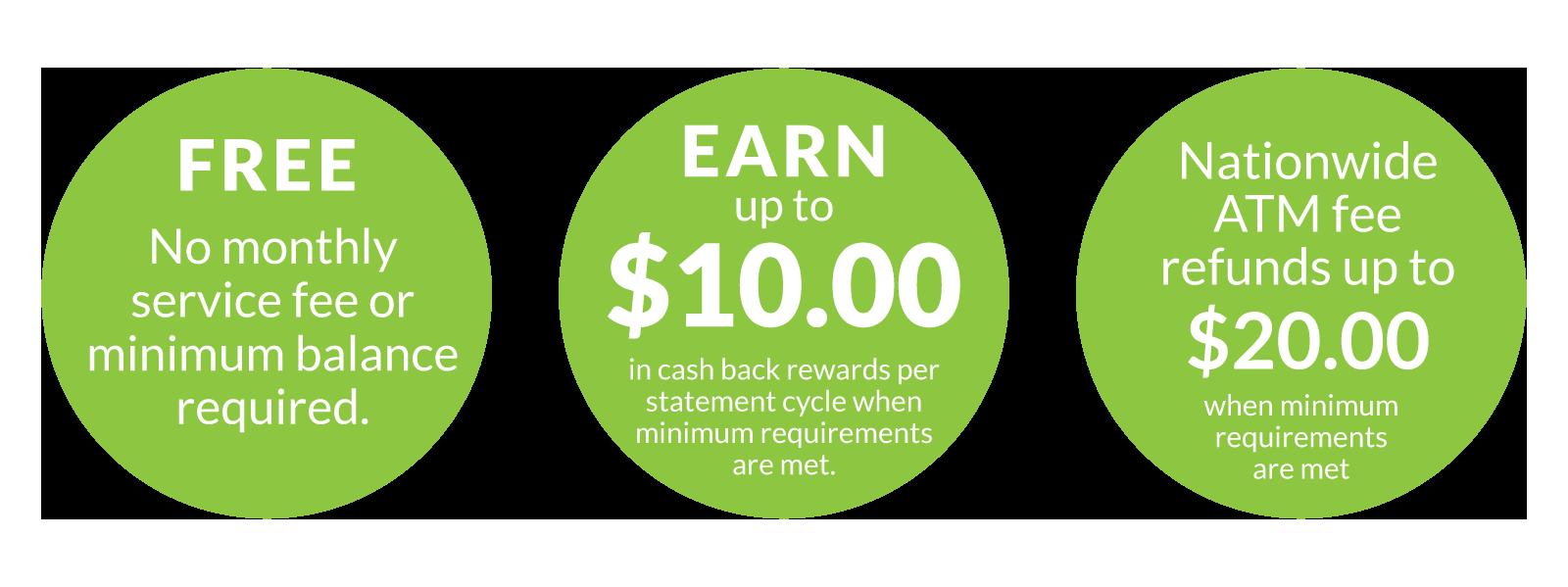 Elite Rewards Checking Information